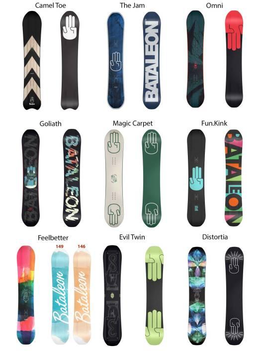 Bataleon-Board-Conglomerate.jpg