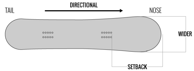 directional-shape-snowboard