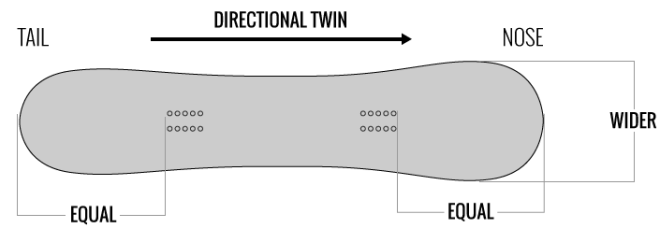 directional-twin-snowboard